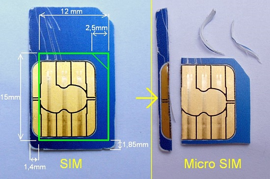 Micro Sim Template