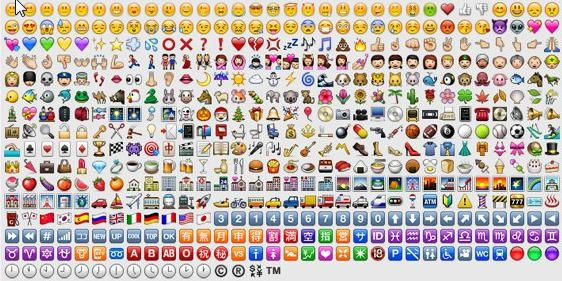 faccine whatsapp emoticon come farle